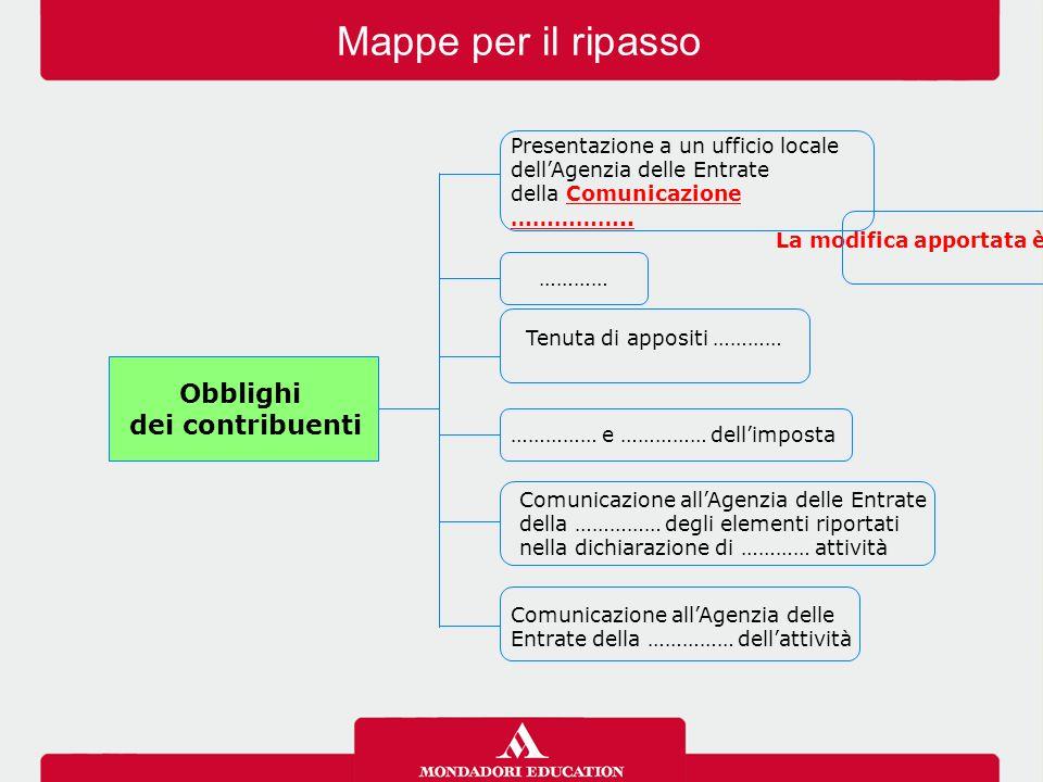 Obblighi dei contribuenti Presentazione a un ufficio locale dell'Agenzia delle Entrate della Comunicazione …………….. ………… Tenuta di appositi ………… ……………