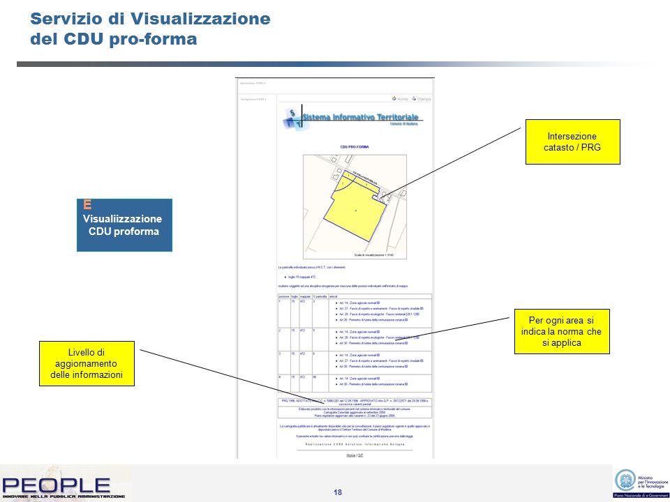 18 Servizio di Visualizzazione del CDU pro-forma Visualiizzazione CDU proforma E Intersezione catasto / PRG Per ogni area si indica la norma che si applica Livello di aggiornamento delle informazioni