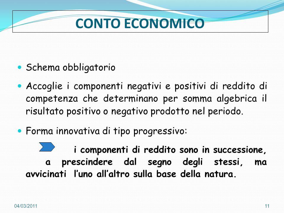 CONTO ECONOMICO Schema obbligatorio Accoglie i componenti negativi e positivi di reddito di competenza che determinano per somma algebrica il risultato positivo o negativo prodotto nel periodo.