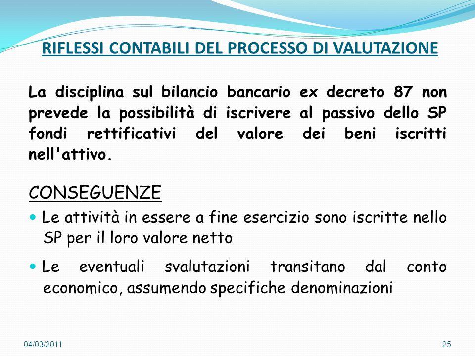 RIFLESSI CONTABILI DEL PROCESSO DI VALUTAZIONE La disciplina sul bilancio bancario ex decreto 87 non prevede la possibilità di iscrivere al passivo de