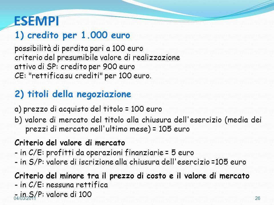 ESEMPI 1) credito per 1.000 euro possibilità di perdita pari a 100 euro criterio del presumibile valore di realizzazione attivo di SP: credito per 900 euro CE: rettifica su crediti per 100 euro.