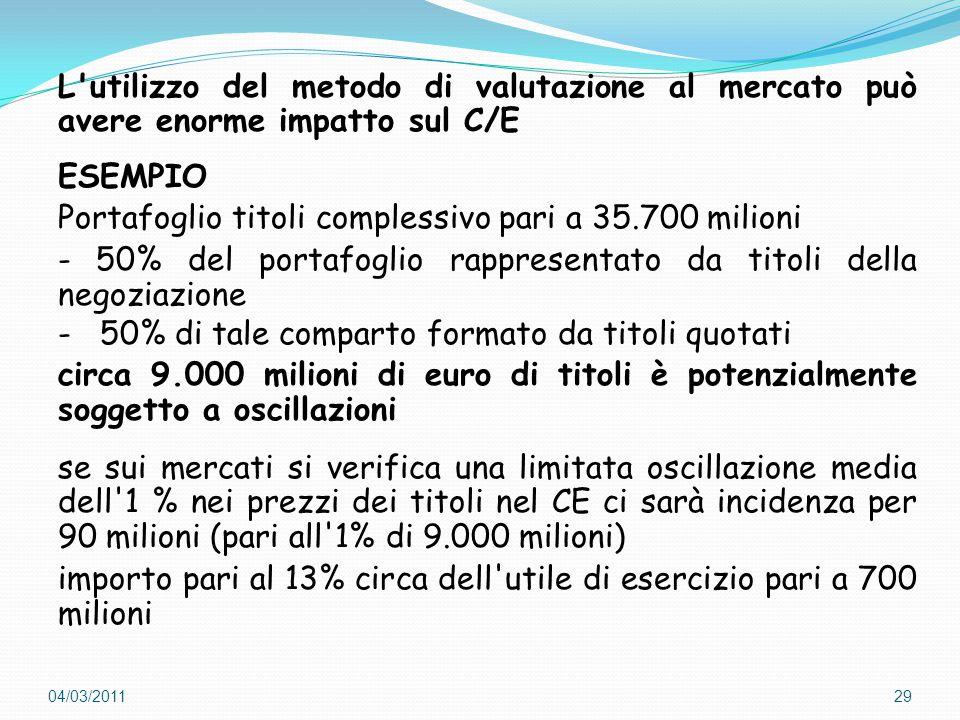 L utilizzo del metodo di valutazione al mercato può avere enorme impatto sul C/E ESEMPIO Portafoglio titoli complessivo pari a 35.700 milioni - 50% del portafoglio rappresentato da titoli della negoziazione - 50% di tale comparto formato da titoli quotati circa 9.000 milioni di euro di titoli è potenzialmente soggetto a oscillazioni se sui mercati si verifica una limitata oscillazione media dell 1 % nei prezzi dei titoli nel CE ci sarà incidenza per 90 milioni (pari all 1% di 9.000 milioni) importo pari al 13% circa dell utile di esercizio pari a 700 milioni 2904/03/2011