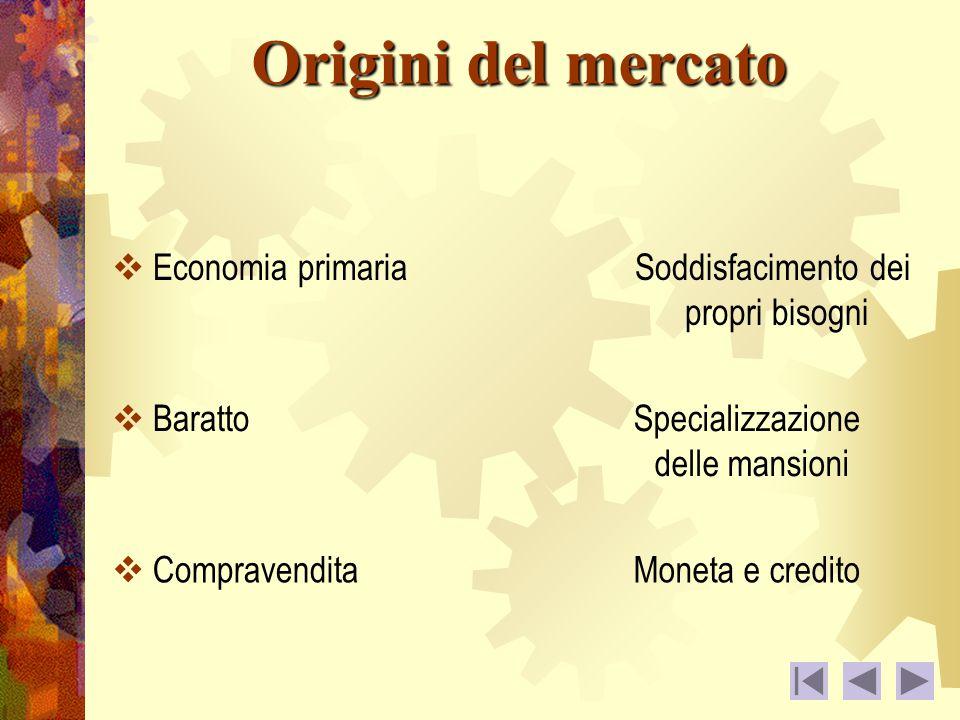 Origini del mercato  Economia primaria  Baratto  Compravendita Soddisfacimento dei propri bisogni Specializzazione delle mansioni Moneta e credito