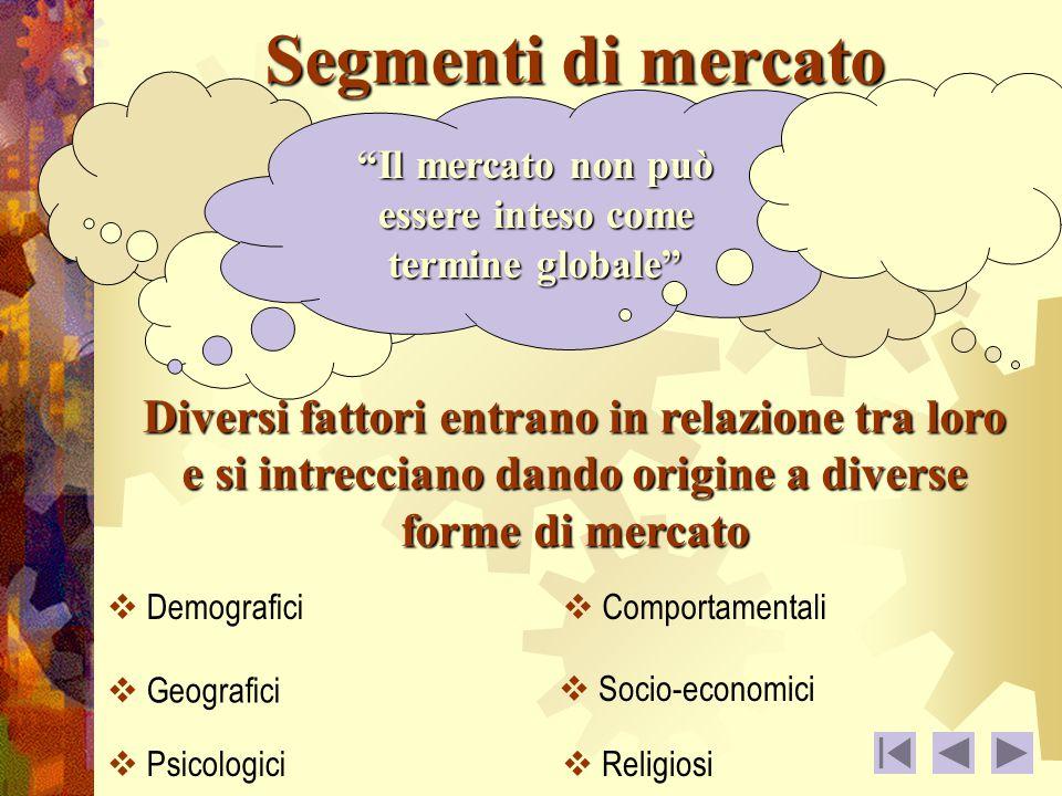 Il mercato non può essere inteso come termine globale Segmenti di mercato Diversi fattori entrano in relazione tra loro e si intrecciano dando origine a diverse forme di mercato  Demografici  Geografici  Socio-economici  Psicologici  Comportamentali  Religiosi
