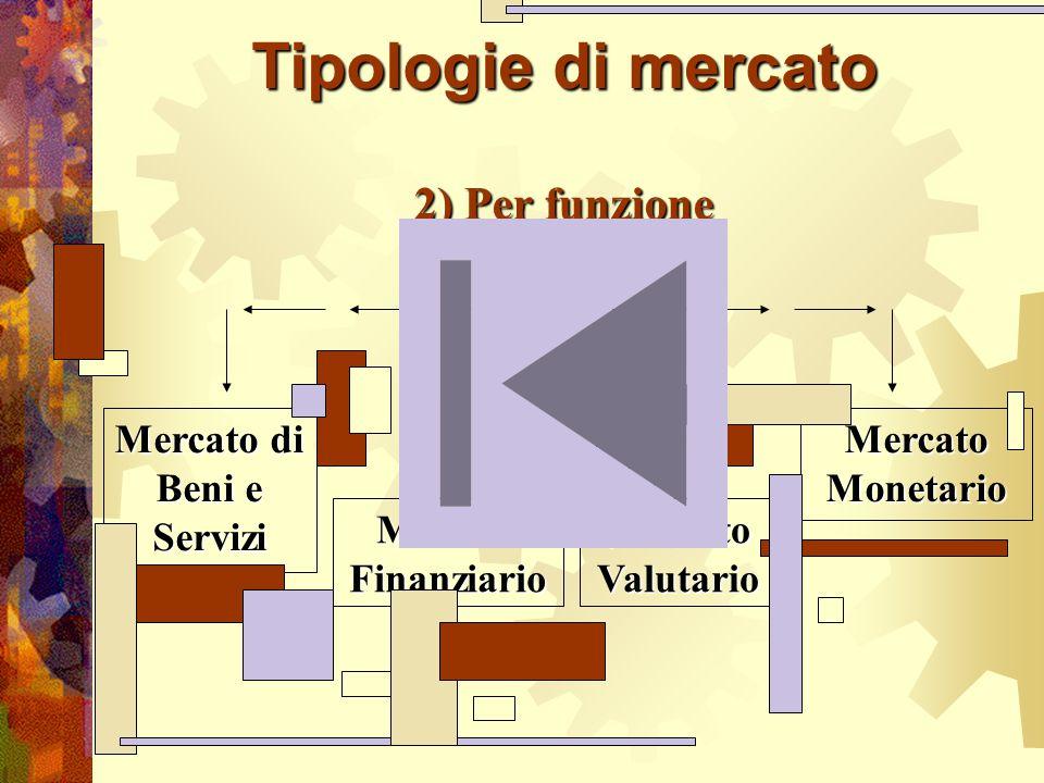 Mercato Valutario Mercato Finanziario Mercato di Beni e Servizi Tipologie di mercato Mercato Monetario 2) Per funzione
