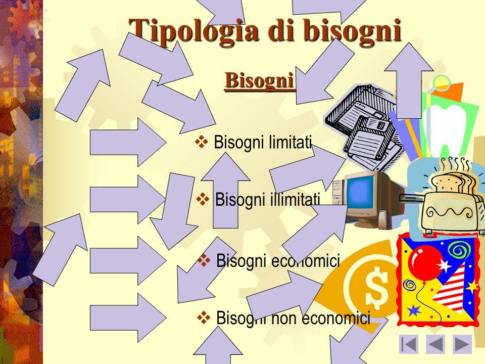 Tipologia di bisogni  Bisogni limitati  Bisogni illimitati  Bisogni economici  Bisogni non economici Bisogni :