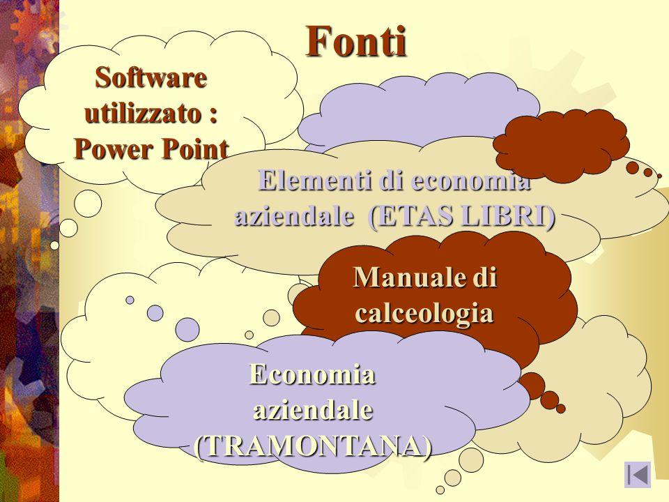 Fonti Software utilizzato : Power Point Elementi di economia aziendale (ETAS LIBRI) Manuale di calceologia Economia aziendale (TRAMONTANA)