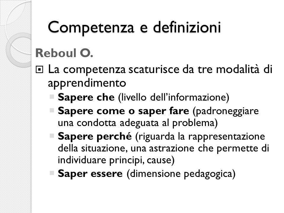 Competenza e definizioni Reboul O.