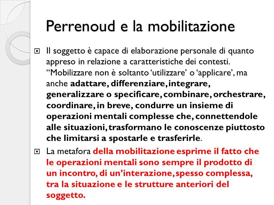 Perrenoud e la mobilitazione  Il soggetto è capace di elaborazione personale di quanto appreso in relazione a caratteristiche dei contesti.