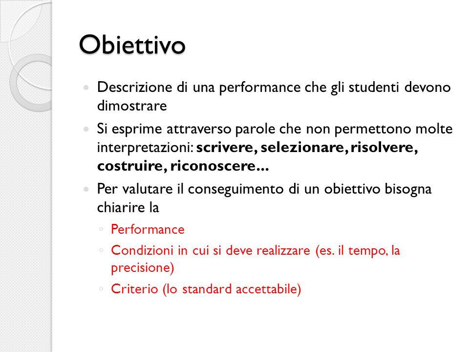 Obiettivo Descrizione di una performance che gli studenti devono dimostrare Si esprime attraverso parole che non permettono molte interpretazioni: scrivere, selezionare, risolvere, costruire, riconoscere...