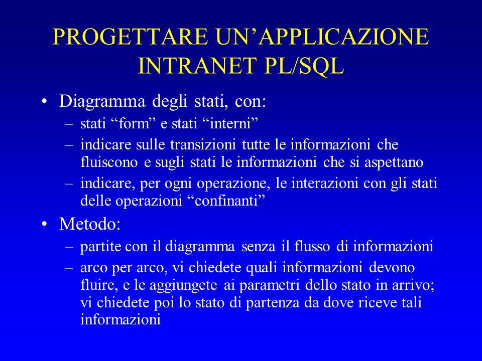 """PROGETTARE UN'APPLICAZIONE INTRANET PL/SQL Diagramma degli stati, con: –stati """"form"""" e stati """"interni"""" –indicare sulle transizioni tutte le informazio"""