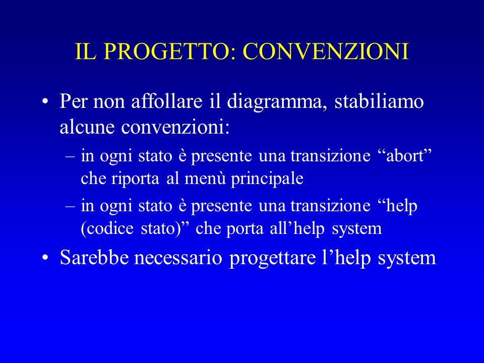 """IL PROGETTO: CONVENZIONI Per non affollare il diagramma, stabiliamo alcune convenzioni: –in ogni stato è presente una transizione """"abort"""" che riporta"""