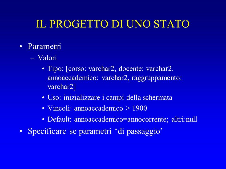 IL PROGETTO DI UNO STATO Parametri –Valori Tipo: [corso: varchar2, docente: varchar2.