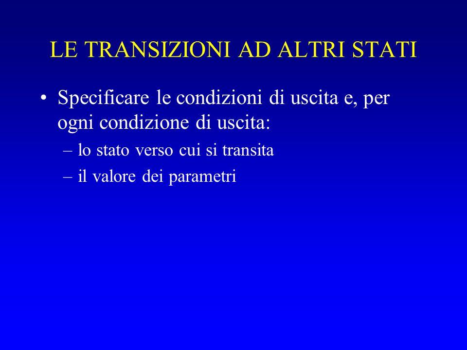 LE TRANSIZIONI AD ALTRI STATI Specificare le condizioni di uscita e, per ogni condizione di uscita: –lo stato verso cui si transita –il valore dei parametri