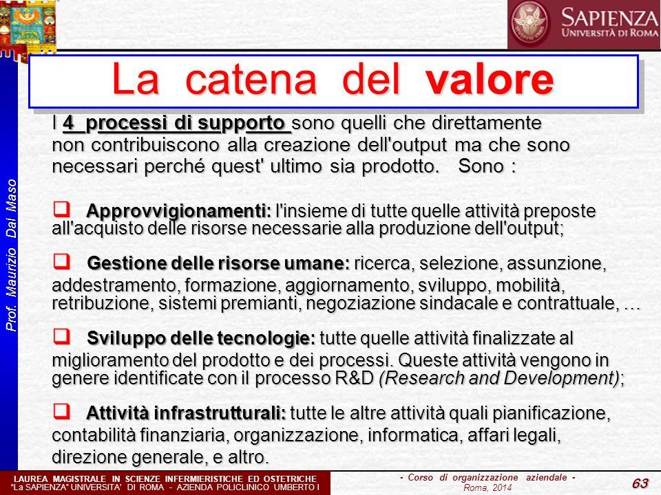 """Prof. Maurizio Dal Maso 63 - Corso di organizzazione aziendale - Roma, 2014 LAUREA MAGISTRALE IN SCIENZE INFERMIERISTICHE ED OSTETRICHE """"La SAPIENZA"""""""