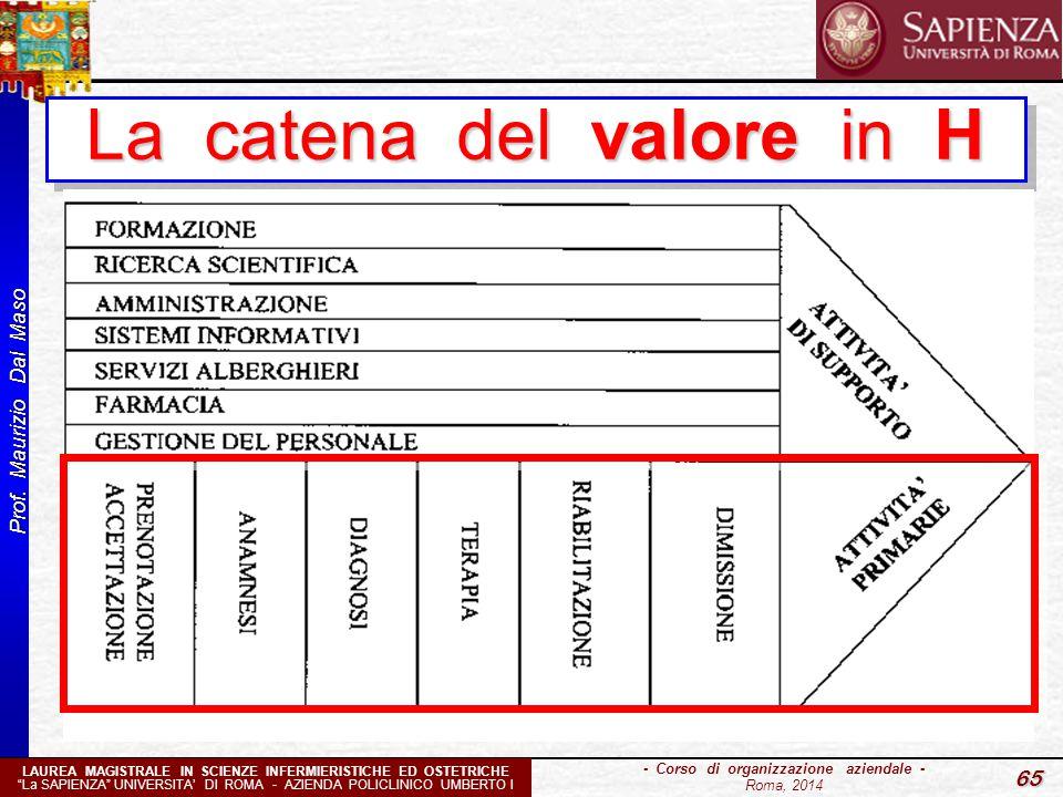 """Prof. Maurizio Dal Maso 65 - Corso di organizzazione aziendale - Roma, 2014 LAUREA MAGISTRALE IN SCIENZE INFERMIERISTICHE ED OSTETRICHE """"La SAPIENZA"""""""