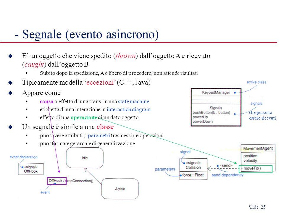 Slide 25 - Segnale (evento asincrono)  E' un oggetto che viene spedito (thrown) dall'oggetto A e ricevuto (caught) dall'oggetto B Subito dopo la spedizione, A è libero di procedere; non attende risultati  Tipicamente modella 'eccezioni' (C++, Java)  Appare come causa o effetto di una trans.