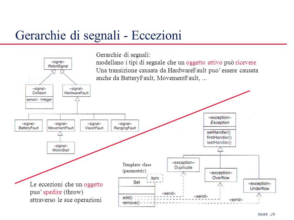 Slide 26 Gerarchie di segnali - Eccezioni Gerarchie di segnali: modellano i tipi di segnale che un oggetto attivo può ricevere Una transizione causata da HardwareFault puo' essere causata anche da BatteryFault, MovementFault,...