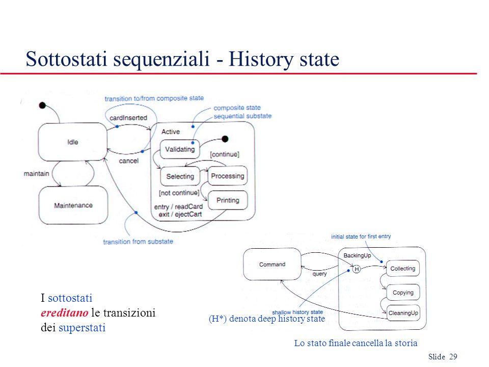 Slide 29 Sottostati sequenziali - History state (H*) denota deep history state Lo stato finale cancella la storia I sottostati ereditano le transizioni dei superstati