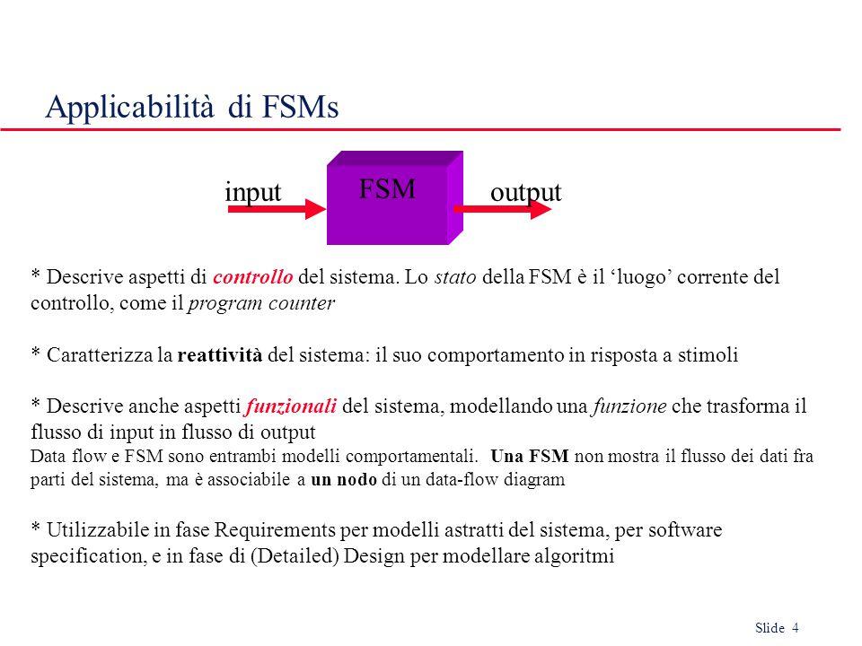 Slide 4 Applicabilità di FSMs FSM inputoutput * Descrive aspetti di controllo del sistema.