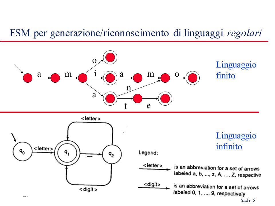 Slide 6 FSM per generazione/riconoscimento di linguaggi regolari am o i amo a t e n Linguaggio finito Linguaggio infinito