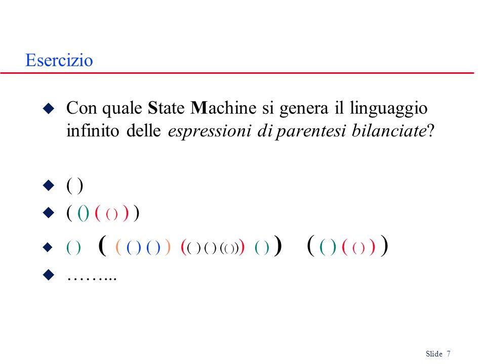 Slide 7 Esercizio  Con quale State Machine si genera il linguaggio infinito delle espressioni di parentesi bilanciate.