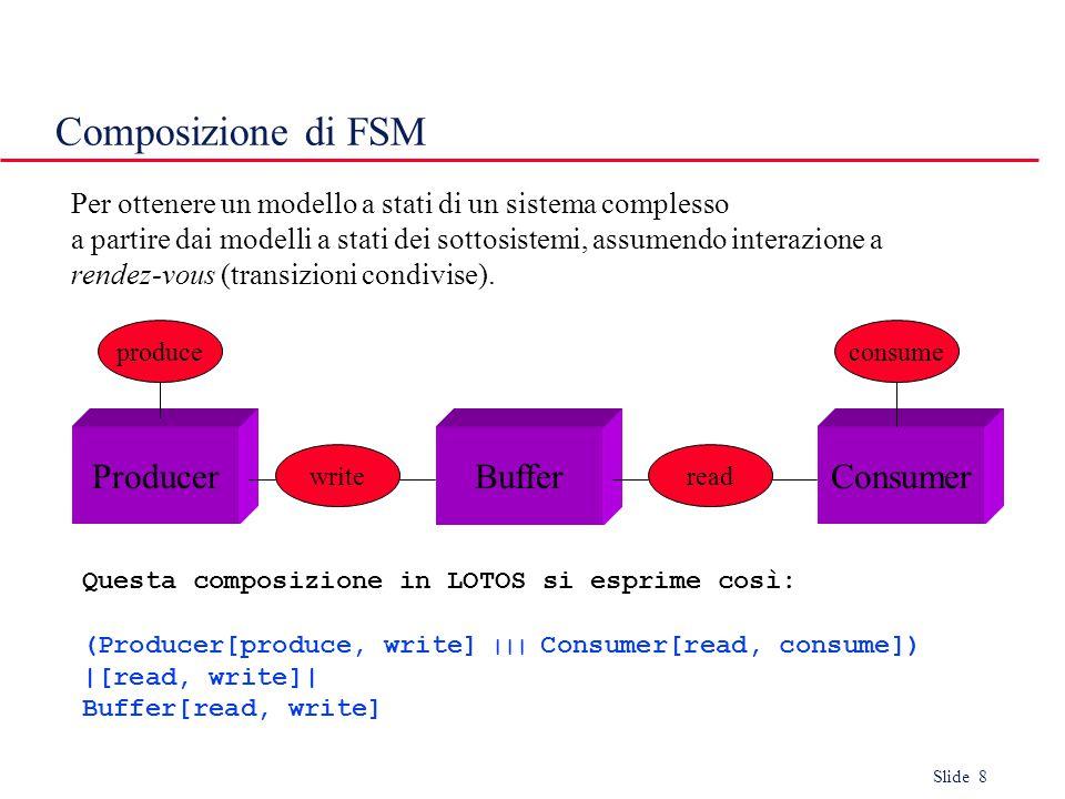 Slide 8 Composizione di FSM ProducerConsumerBuffer consume readwrite produce Questa composizione in LOTOS si esprime così: (Producer[produce, write] ||| Consumer[read, consume]) |[read, write]| Buffer[read, write] Per ottenere un modello a stati di un sistema complesso a partire dai modelli a stati dei sottosistemi, assumendo interazione a rendez-vous (transizioni condivise).