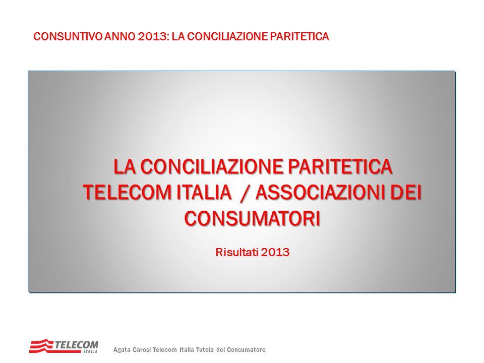 Agata Carosi Telecom Italia Tutela del Consumatore LA CONCILIAZIONE PARITETICA TELECOM ITALIA / ASSOCIAZIONI DEI CONSUMATORI Risultati 2013 CONSUNTIVO ANNO 2013: LA CONCILIAZIONE PARITETICA
