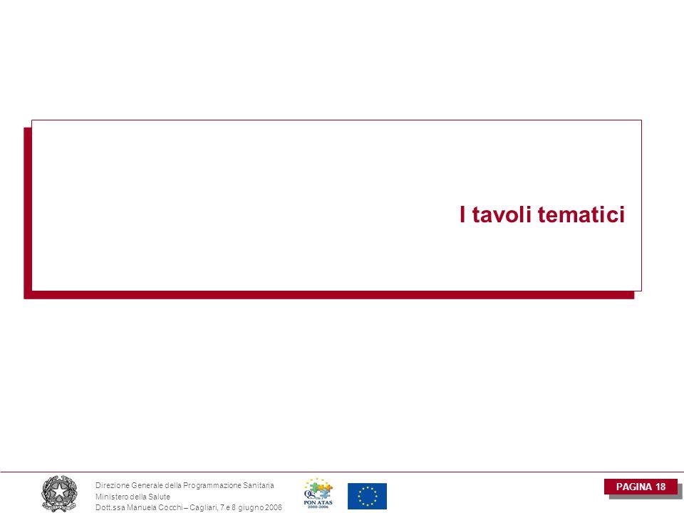PAGINA 18 Direzione Generale della Programmazione Sanitaria Ministero della Salute Dott.ssa Manuela Cocchi – Cagliari, 7 e 8 giugno 2006 I tavoli tematici
