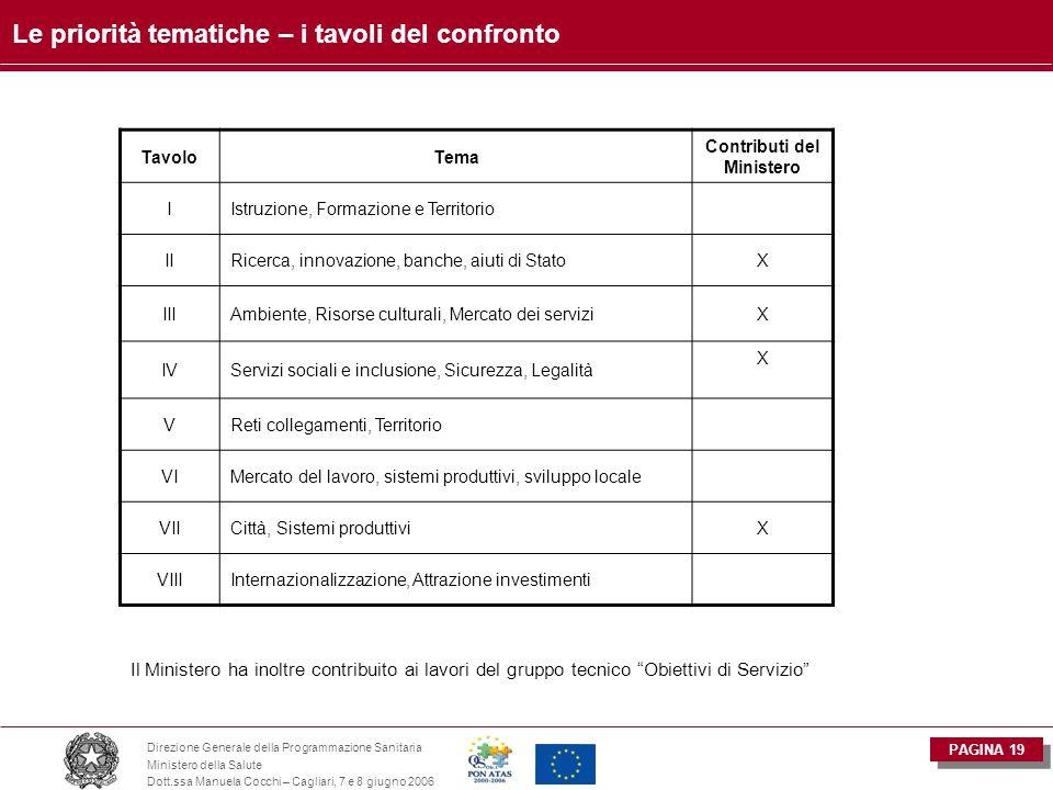 PAGINA 19 Direzione Generale della Programmazione Sanitaria Ministero della Salute Dott.ssa Manuela Cocchi – Cagliari, 7 e 8 giugno 2006 Le priorità t