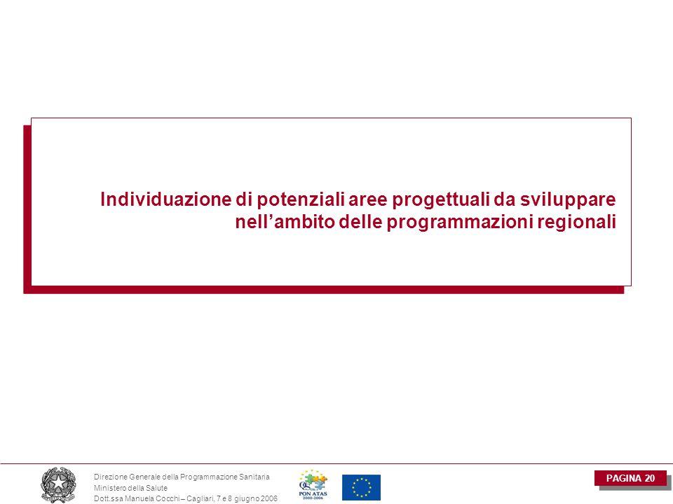 PAGINA 20 Direzione Generale della Programmazione Sanitaria Ministero della Salute Dott.ssa Manuela Cocchi – Cagliari, 7 e 8 giugno 2006 Individuazione di potenziali aree progettuali da sviluppare nell'ambito delle programmazioni regionali