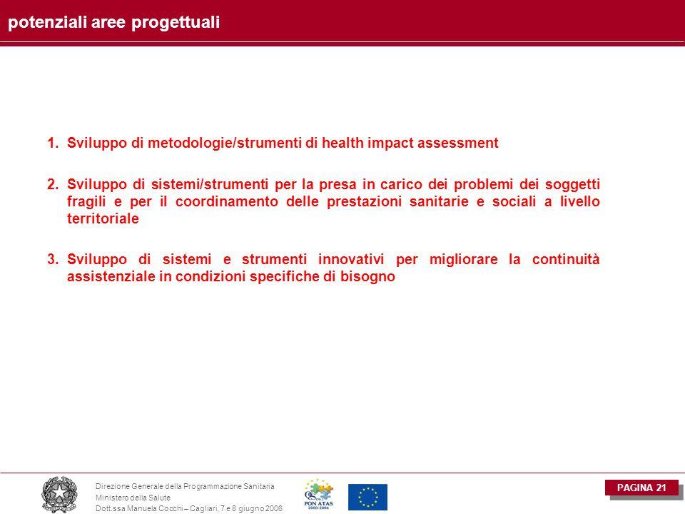 PAGINA 21 Direzione Generale della Programmazione Sanitaria Ministero della Salute Dott.ssa Manuela Cocchi – Cagliari, 7 e 8 giugno 2006 potenziali ar