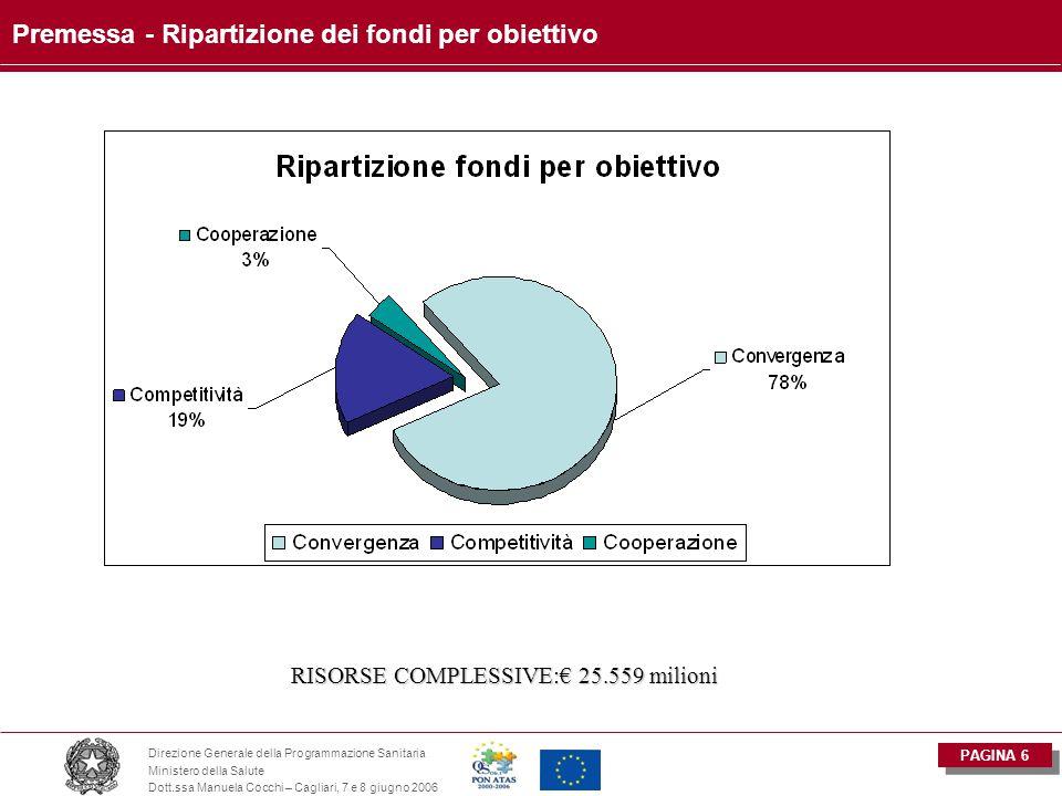PAGINA 6 Direzione Generale della Programmazione Sanitaria Ministero della Salute Dott.ssa Manuela Cocchi – Cagliari, 7 e 8 giugno 2006 Premessa - Ripartizione dei fondi per obiettivo RISORSE COMPLESSIVE:€ 25.559 milioni