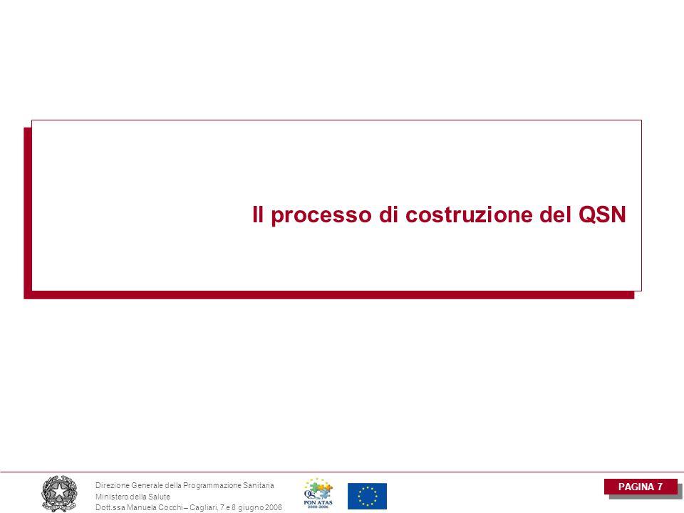 PAGINA 7 Direzione Generale della Programmazione Sanitaria Ministero della Salute Dott.ssa Manuela Cocchi – Cagliari, 7 e 8 giugno 2006 Il processo di
