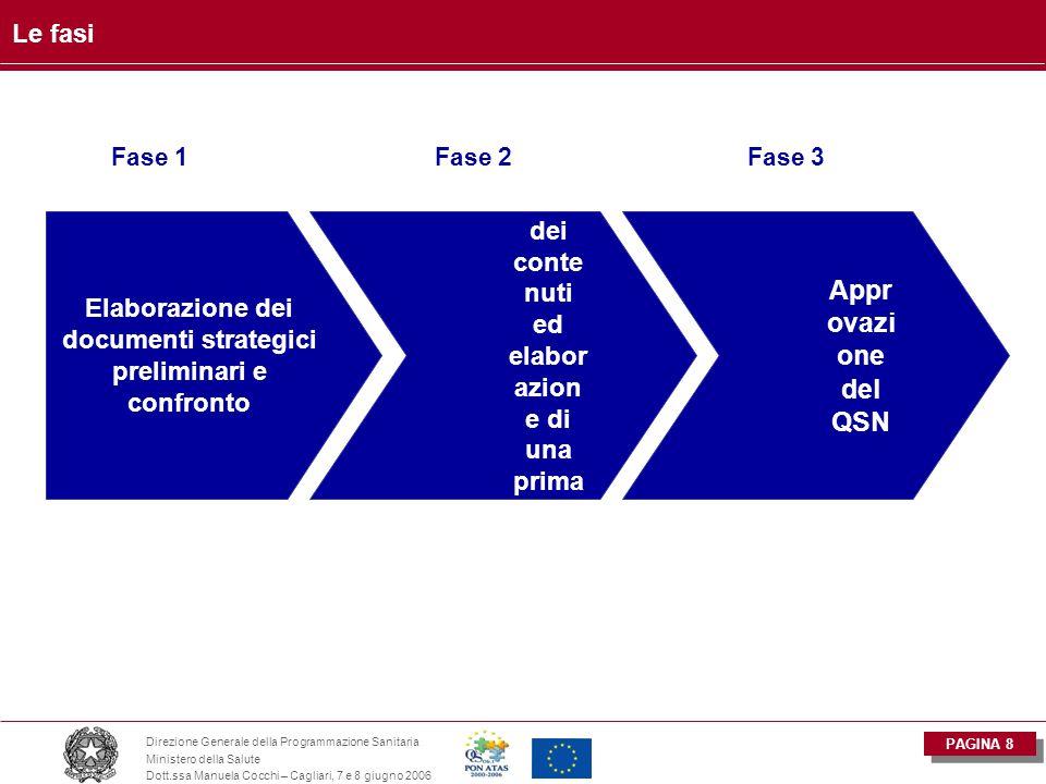 PAGINA 8 Direzione Generale della Programmazione Sanitaria Ministero della Salute Dott.ssa Manuela Cocchi – Cagliari, 7 e 8 giugno 2006 Le fasi Elabor
