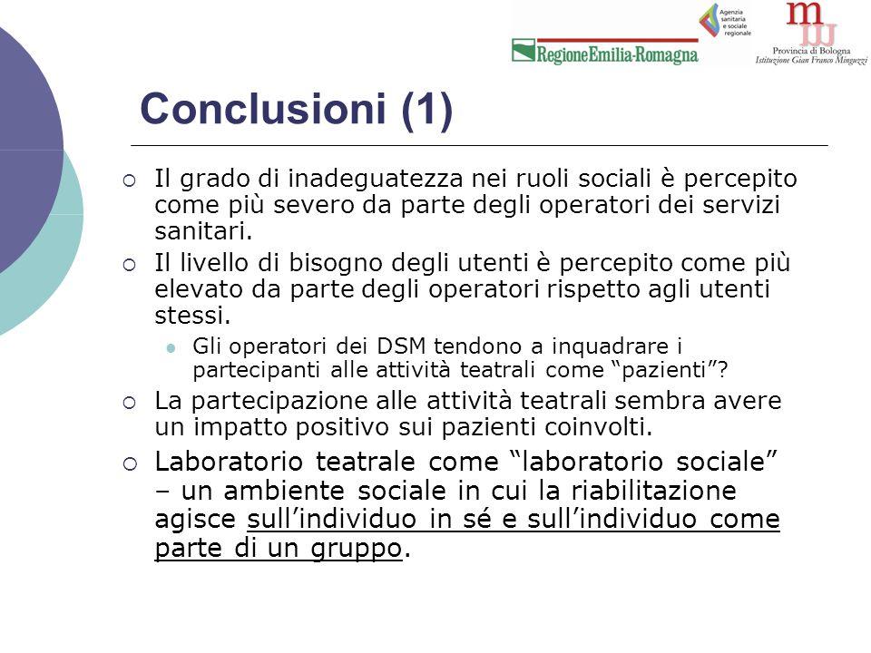 Conclusioni (1)  Il grado di inadeguatezza nei ruoli sociali è percepito come più severo da parte degli operatori dei servizi sanitari.