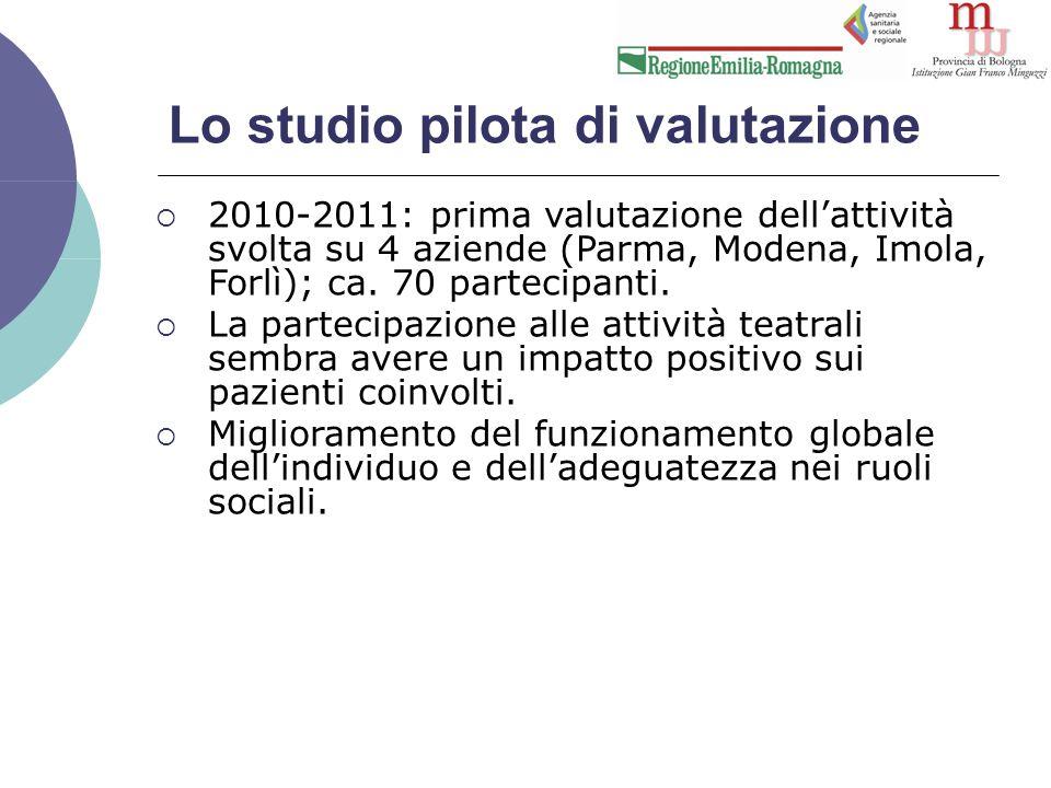 Lo studio pilota di valutazione  2010-2011: prima valutazione dell'attività svolta su 4 aziende (Parma, Modena, Imola, Forlì); ca.