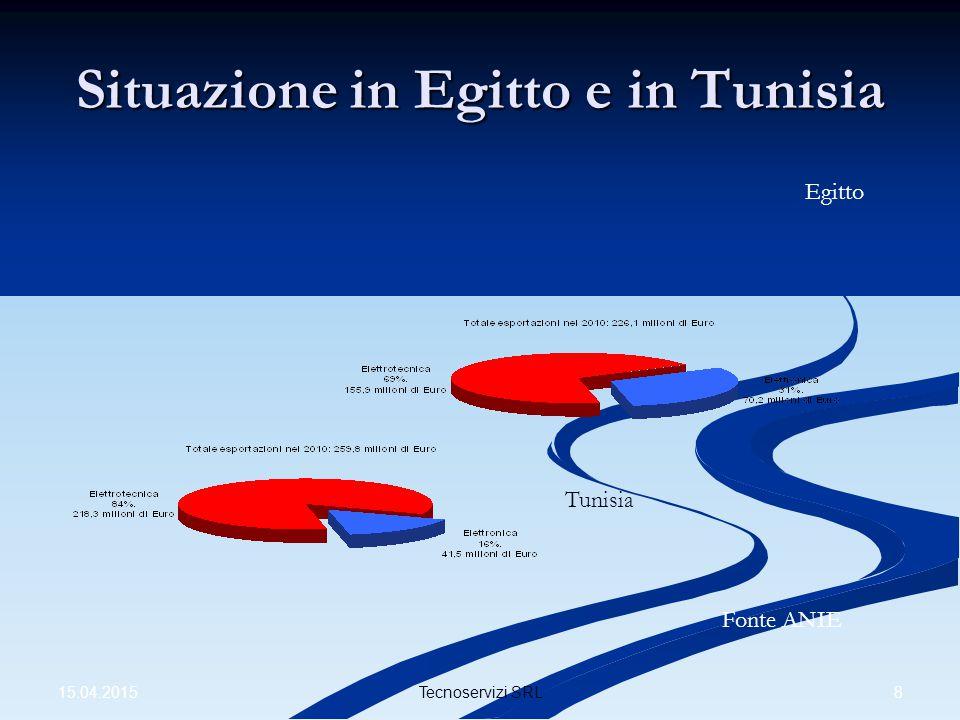 Situazione in Egitto e in Tunisia 15.04.2015 8Tecnoservizi SRL Egitto Tunisia Fonte ANIE