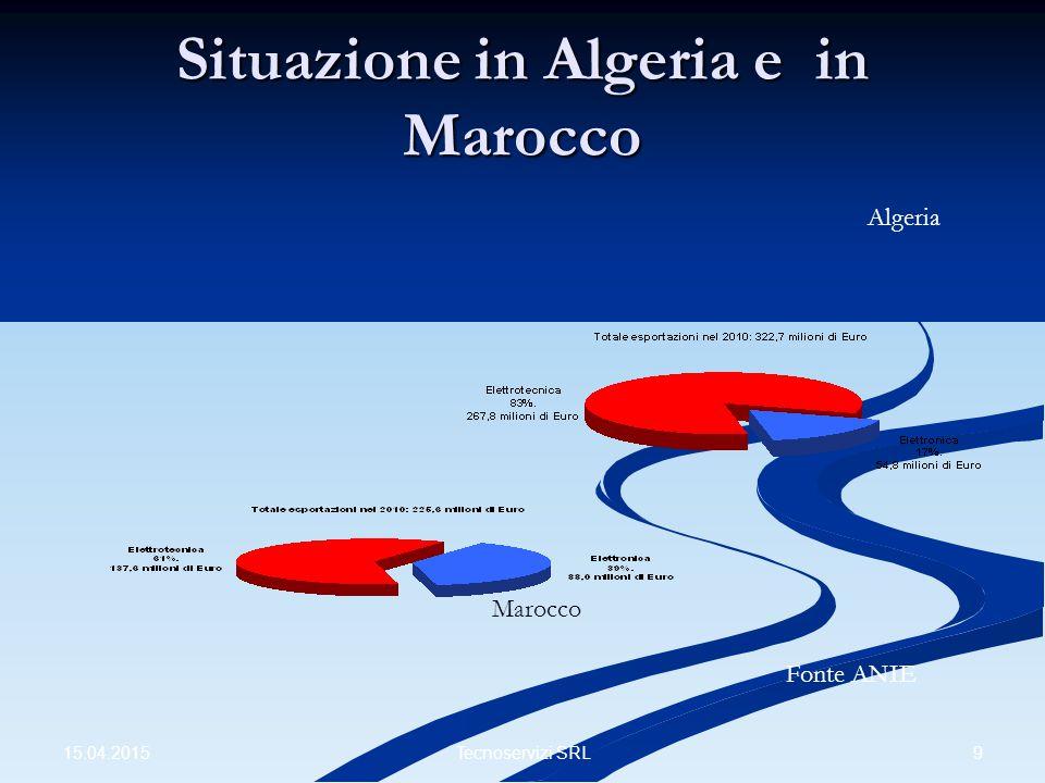 Situazione in Algeria e in Marocco 15.04.2015 9Tecnoservizi SRL Algeria Marocco Fonte ANIE