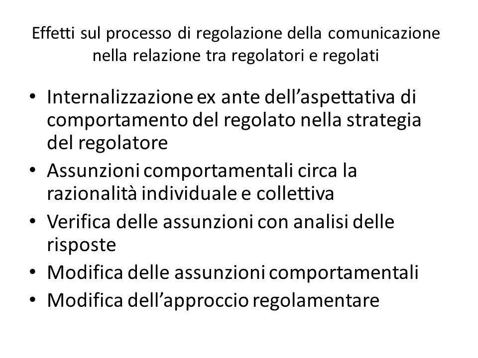 Effetti sul processo di regolazione della comunicazione nella relazione tra regolatori e regolati Internalizzazione ex ante dell'aspettativa di compor