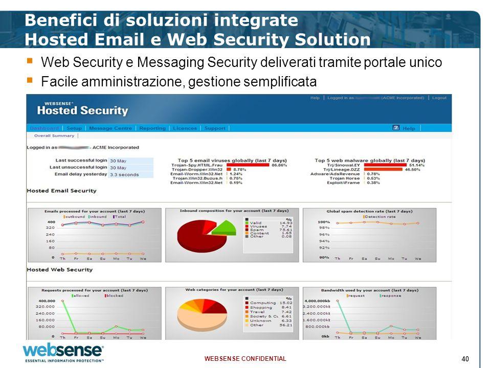 WEBSENSE CONFIDENTIAL 40 Benefici di soluzioni integrate Hosted Email e Web Security Solution  Web Security e Messaging Security deliverati tramite portale unico  Facile amministrazione, gestione semplificata