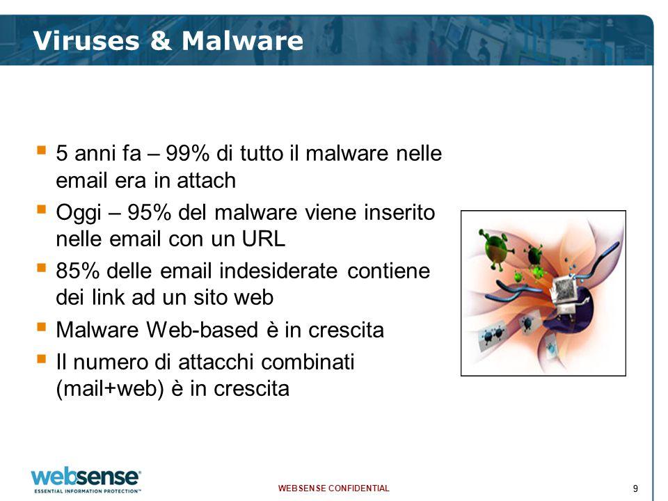 WEBSENSE CONFIDENTIAL 99 Viruses & Malware  5 anni fa – 99% di tutto il malware nelle email era in attach  Oggi – 95% del malware viene inserito nelle email con un URL  85% delle email indesiderate contiene dei link ad un sito web  Malware Web-based è in crescita  Il numero di attacchi combinati (mail+web) è in crescita