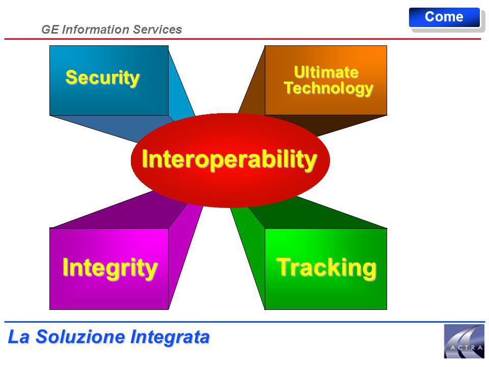 GE Information Services La Soluzione Integrata Enterprise Cross Commerc e ECXpert Finance FornitoriClienti Logistica Che Cosa