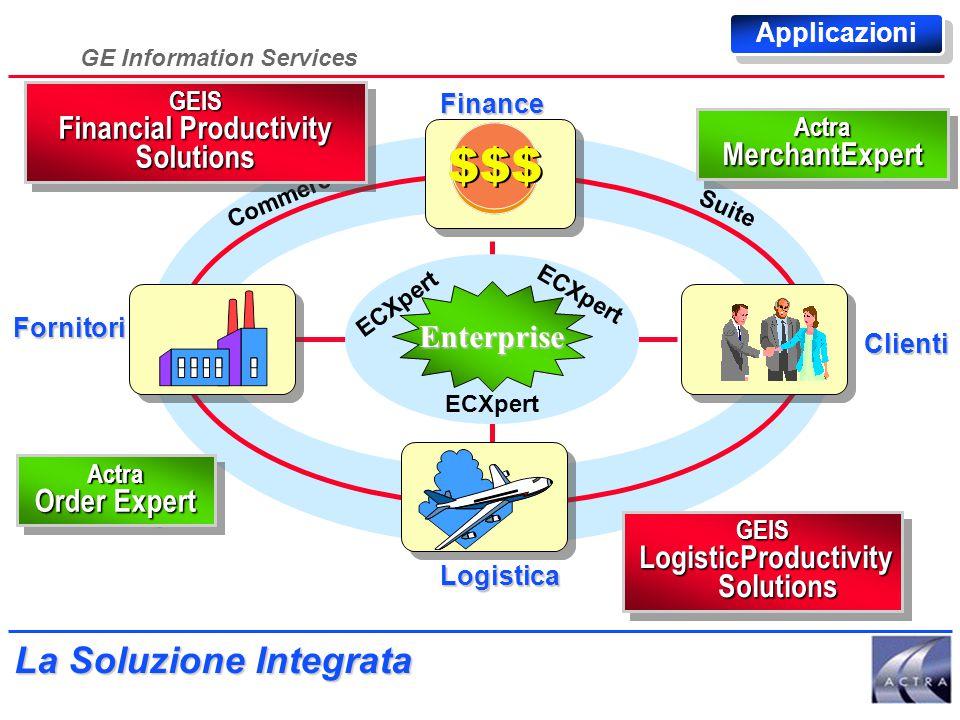 GE Information Services Interoperability Security Ultimate Technology TrackingIntegrity Come La Soluzione Integrata