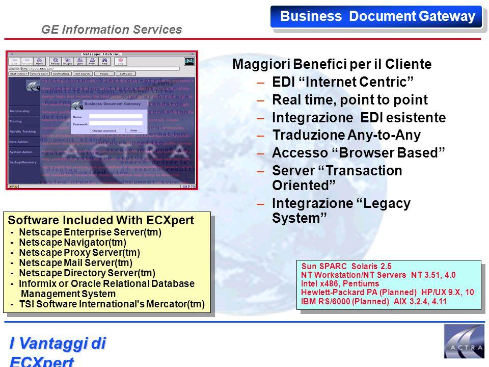 GE Information Services Business Document Gateway Permette ad una organizzazione di scambiare transazioni EDI attraverso la rete TCP/IP pubblica (INTERNET) e privata (INTRANET) .