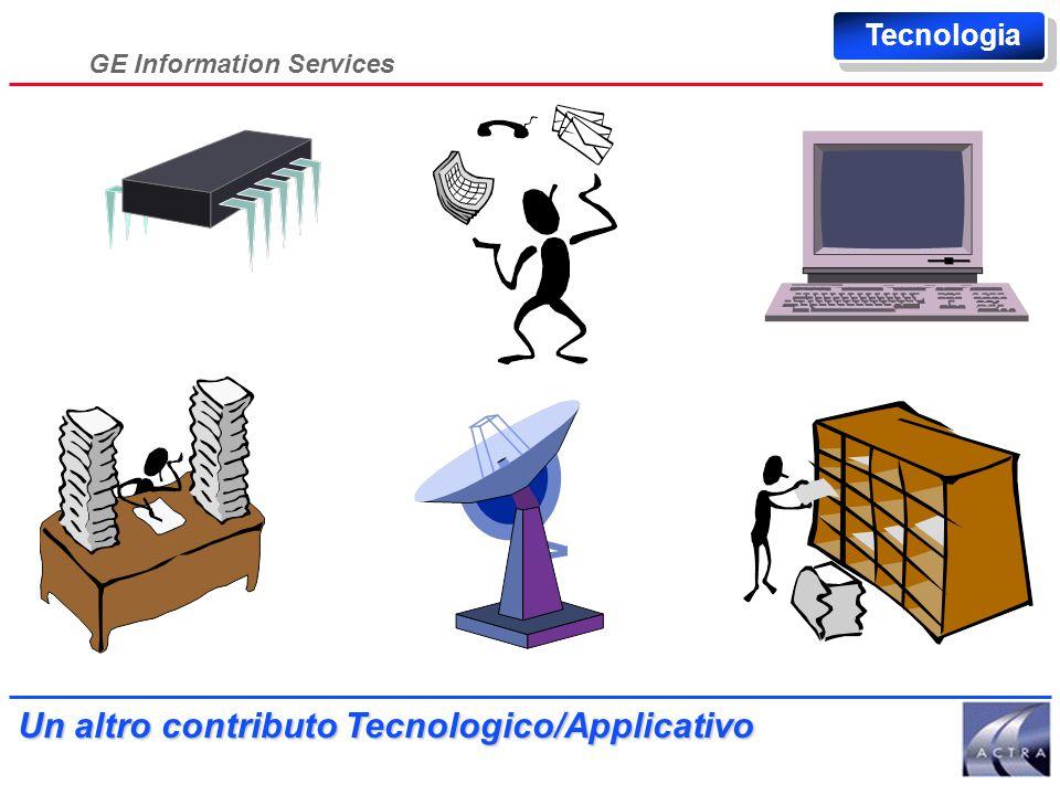 """GE Information Services Accesso privilegiato alla tecnologia Netscape Tecnologia avanzata """"Pure Java 100%"""" per la distribuzione delle applicazioni Svi"""