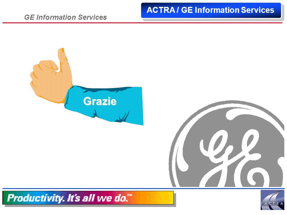 GE Information Services Servizio Totale GE*Action GE*Change GE*ARIS GE*Monitor Soluzione Tecnologica Coinvolgimento Cambiamento Monitoraggio Implement