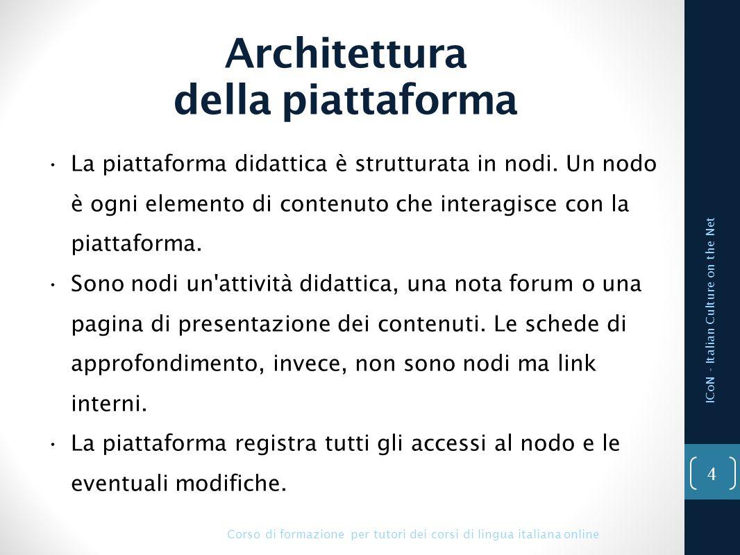 Architettura della piattaforma La piattaforma didattica è strutturata in nodi. Un nodo è ogni elemento di contenuto che interagisce con la piattaforma