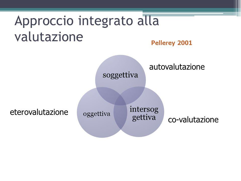 Approccio integrato alla valutazione Pellerey 2001 soggettiva intersog gettiva oggettiva autovalutazione co-valutazione eterovalutazione