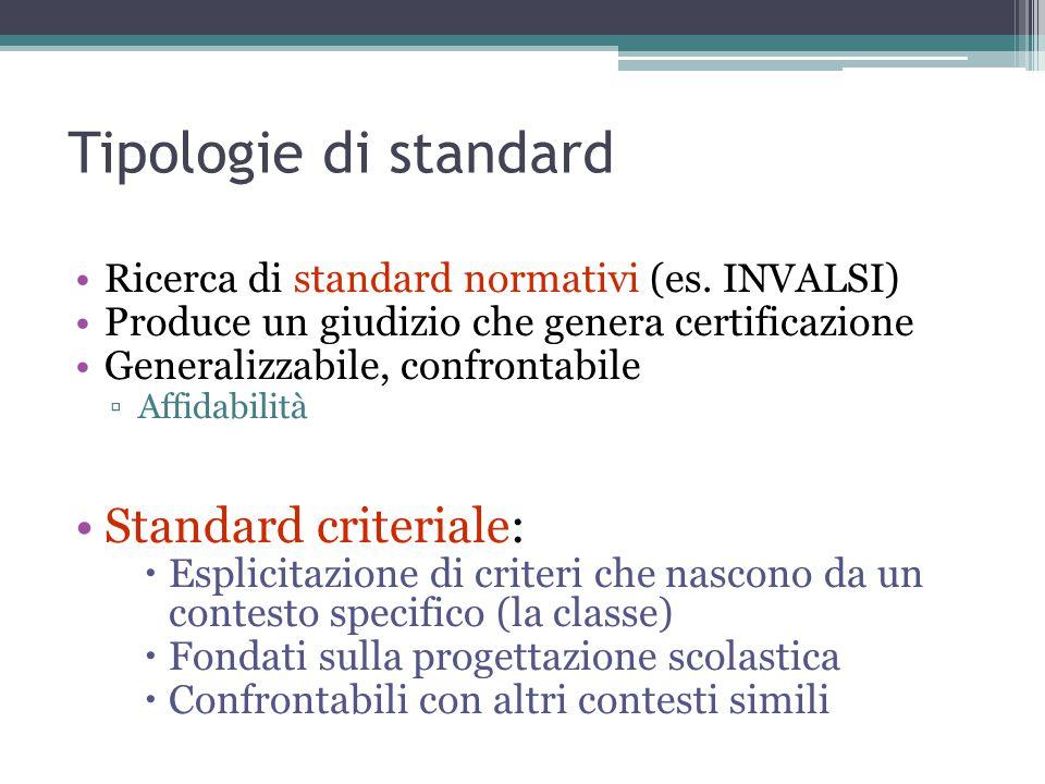 Tipologie di standard Ricerca di standard normativi (es.